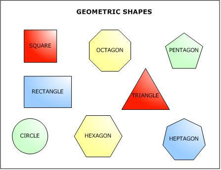 geometry condensed lessons: